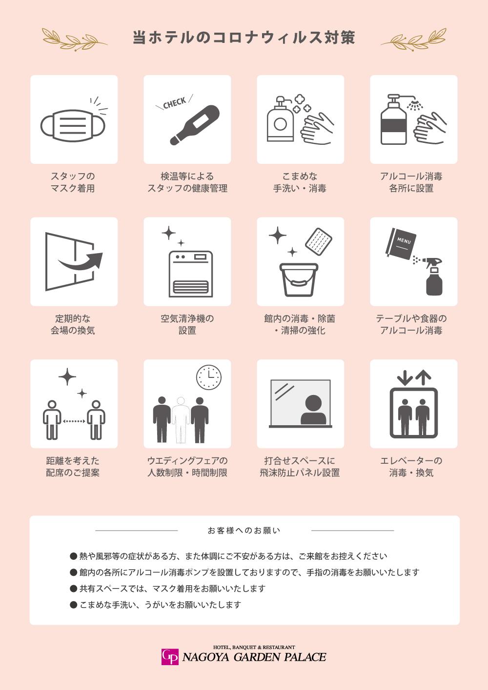 キャンペーン 名古屋 宿泊